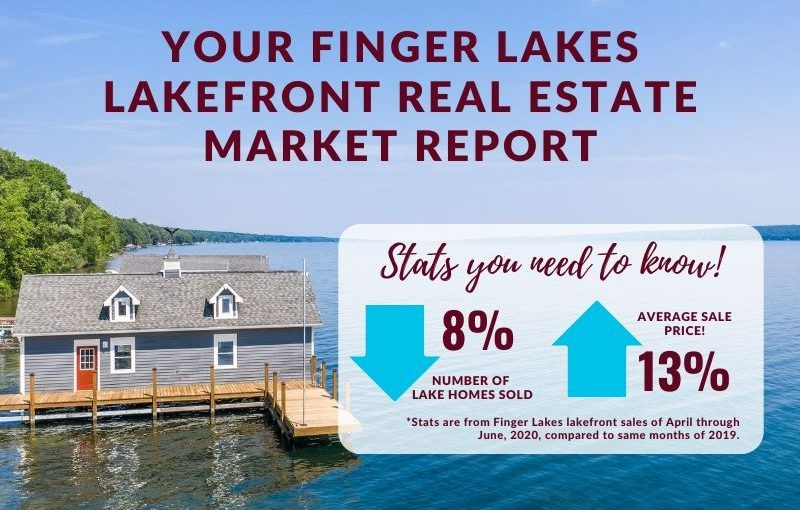 Finger Lakes Lakefront Real Estate Report – August 2020