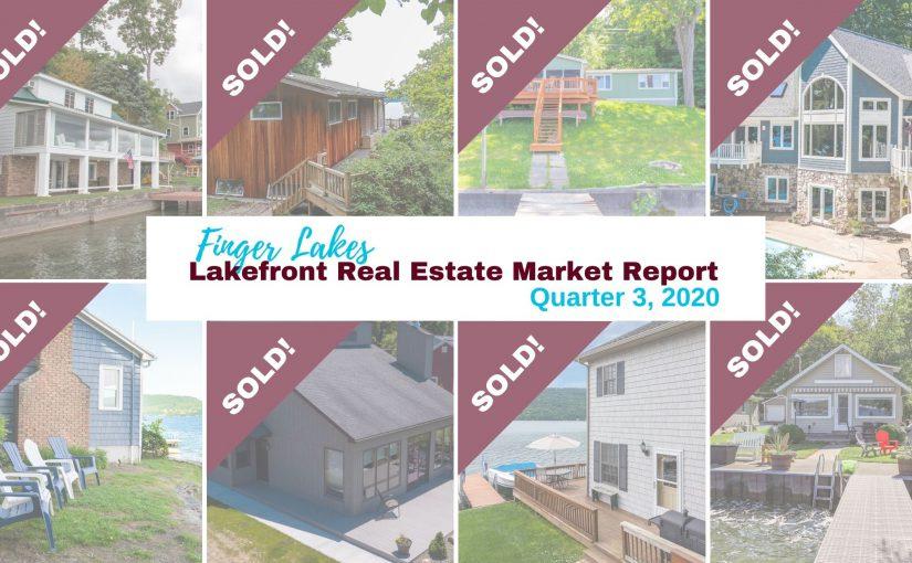 Lakefront Real Estate Market Trends