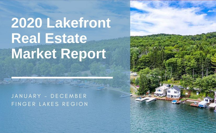 Lakefront Housing Market – A Review of 2020 and Forecasting for 2021